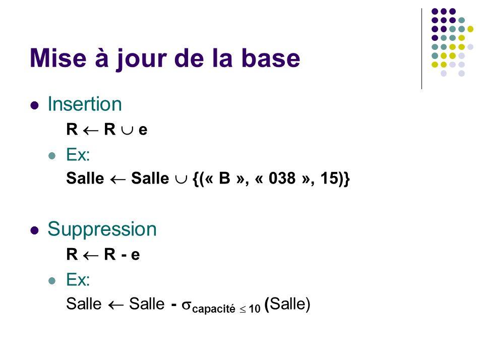 Mise à jour de la base Insertion R R e Ex: Salle Salle {(« B », « 038 », 15)} Suppression R R - e Ex: Salle Salle - capacité 10 (Salle)
