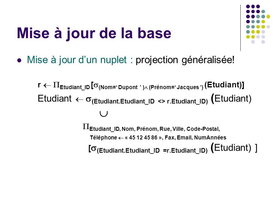 Mise à jour de la base Mise à jour dun nuplet : projection généralisée! r Etudiant_ID [ (Nom= Dupont ) (Prénom= Jacques ) (Etudiant)] Etudiant (Etudia