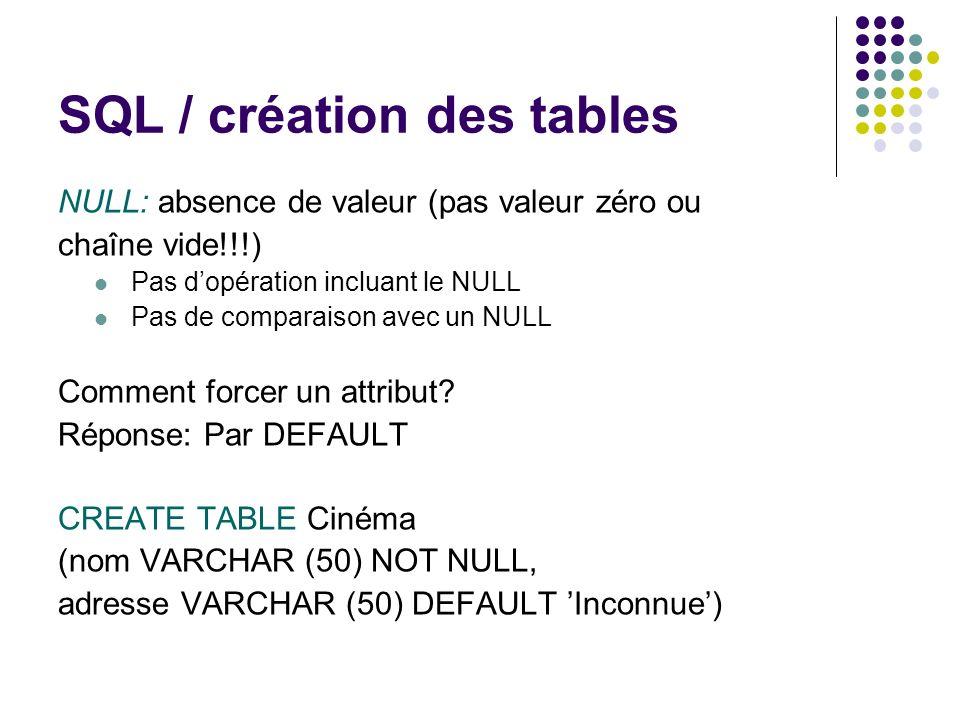 SQL / création des tables NULL: absence de valeur (pas valeur zéro ou chaîne vide!!!) Pas dopération incluant le NULL Pas de comparaison avec un NULL