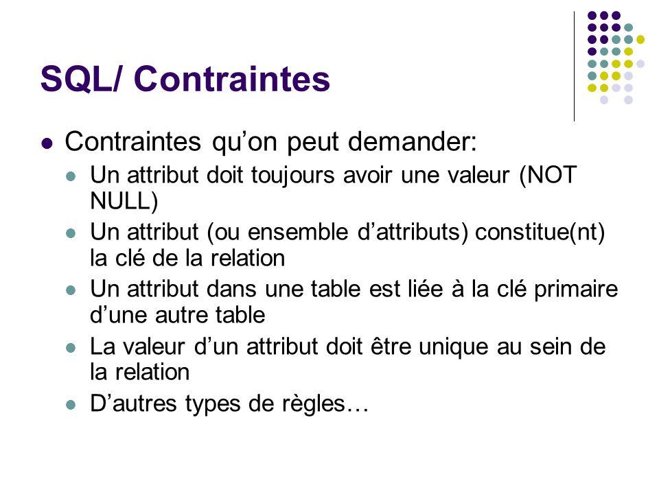 SQL/ Contraintes Contraintes quon peut demander: Un attribut doit toujours avoir une valeur (NOT NULL) Un attribut (ou ensemble dattributs) constitue(