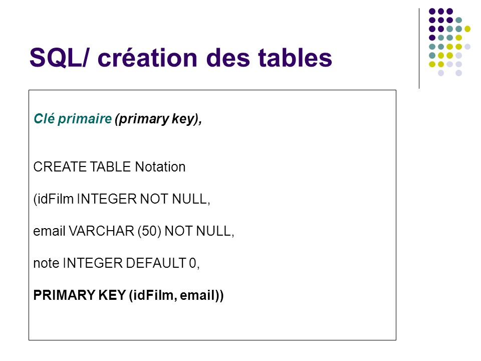 SQL/ création des tables Clé primaire (primary key), CREATE TABLE Notation (idFilm INTEGER NOT NULL, email VARCHAR (50) NOT NULL, note INTEGER DEFAULT