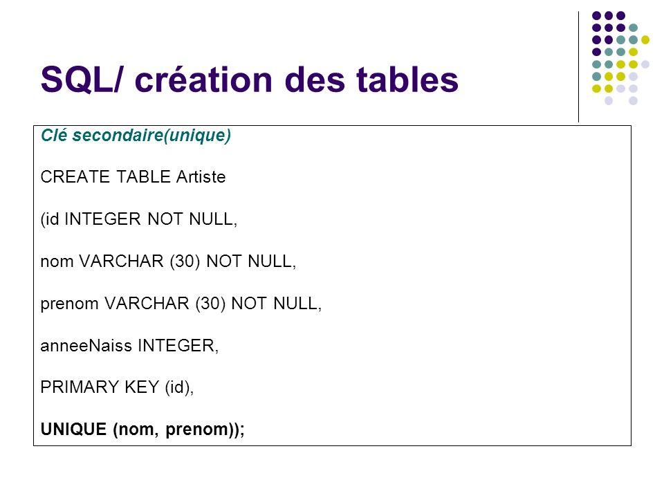 SQL/ création des tables Clé secondaire(unique) CREATE TABLE Artiste (id INTEGER NOT NULL, nom VARCHAR (30) NOT NULL, prenom VARCHAR (30) NOT NULL, an