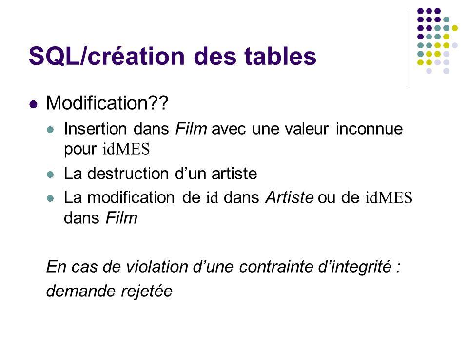 SQL/création des tables Modification?? Insertion dans Film avec une valeur inconnue pour idMES La destruction dun artiste La modification de id dans A