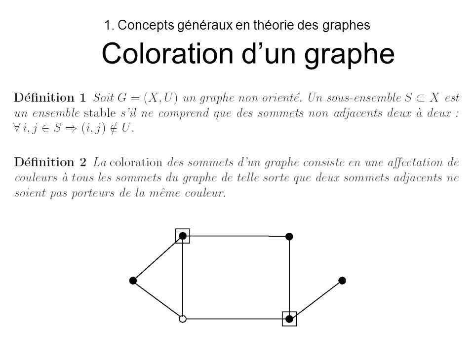1.Concepts généraux en théorie des graphes Coloration dun graphe