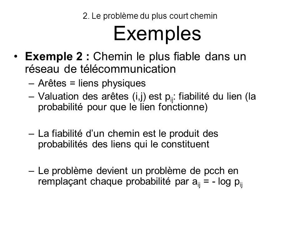 2.Le problème du plus court chemin Exemples Exemple 2 : Chemin le plus fiable dans un réseau de télécommunication –Arêtes = liens physiques –Valuation