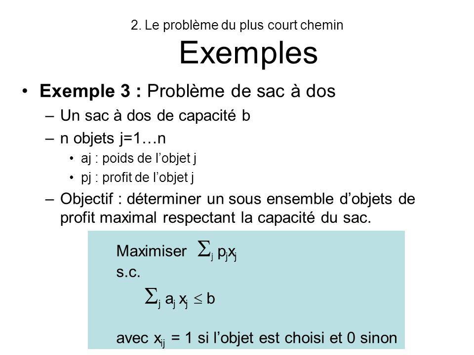 2.Le problème du plus court chemin Exemples Exemple 3 : Problème de sac à dos –n(b+1) sommets notés j (k), j=1,2,…,n et k=0,1,…,b –Un sommet origine s et un sommet destination t –Un sommet j (k) a deux arcs entrants (sils existent): Un arc de (j-1) (k) valué par 0 Un arc de (j-1) (k-aj) valué par pj –Deux arcs de s vers 1 (0) et 1 (a1) valués par 0 et p1 –Un arc de valuation 0 entre chaque sommet n (k) et t –Un chemin de s à j (k) correspond a un sous ensemble des j premiers objets dont le poids total est égal à k.