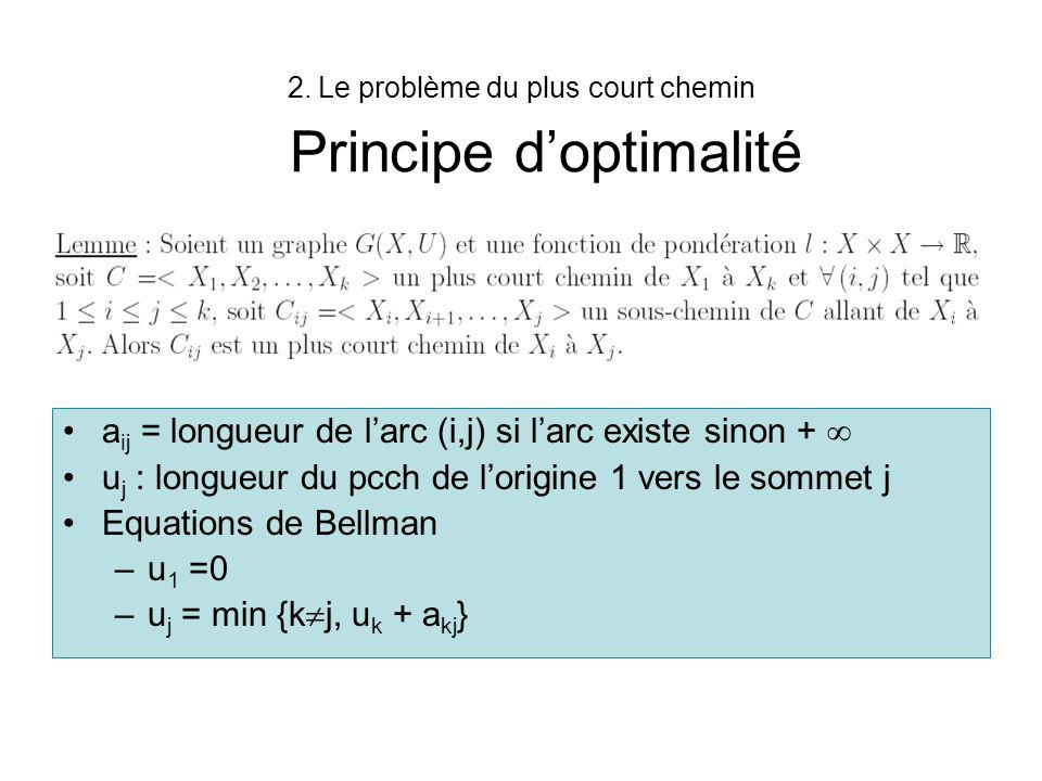2.Le problème du plus court chemin Principe doptimalité a ij = longueur de larc (i,j) si larc existe sinon + u j : longueur du pcch de lorigine 1 vers