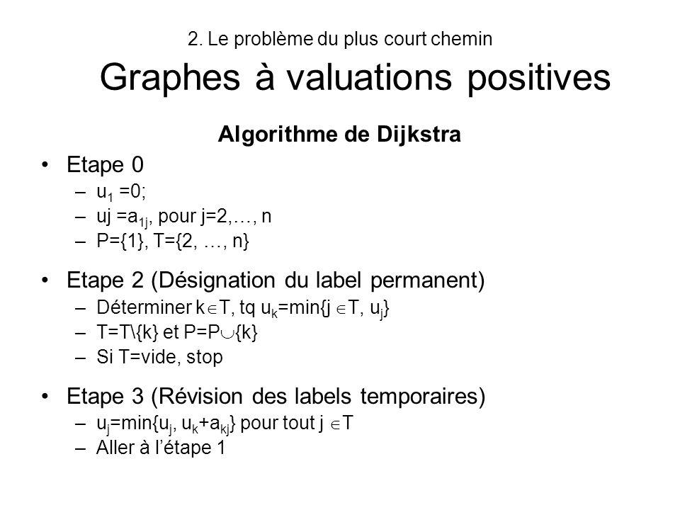 2.Le problème du plus court chemin Graphes à valuations positives Algorithme de Dijkstra Etape 0 –u 1 =0; –uj =a 1j, pour j=2,…, n –P={1}, T={2, …, n}