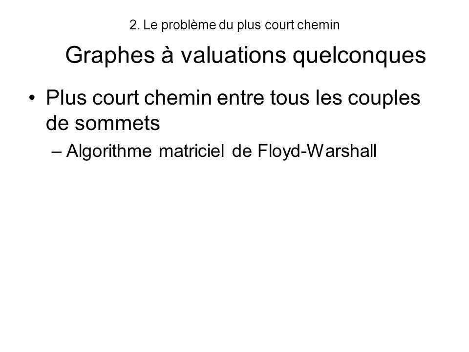 2.Le problème du plus court chemin Graphes à valuations quelconques Plus court chemin entre tous les couples de sommets –Algorithme matriciel de Floyd