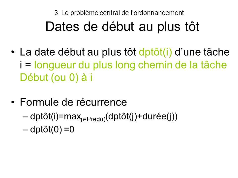 3.Le problème central de lordonnancement Dates de fin au plus tard On souhaite terminer le projet au plus tard à la date D=dptôt(n+1) Date de début au plus tard de i = Date maximum à laquelle on peut exécuter i sans retarder le chantier Longueur du plus long chemin de i à Fin (ou n+1) Formule de récurrence –dptard(n+1)=D –dptard(i)=min j Succ(i) dptard(j)-durée(i)
