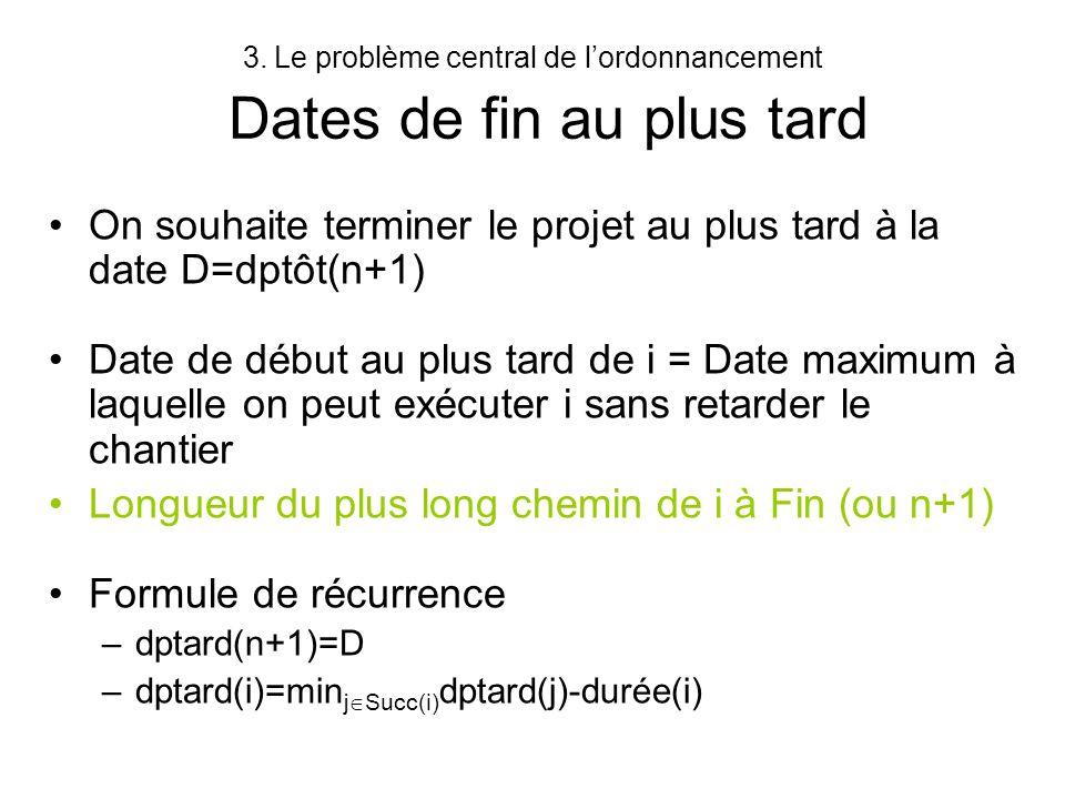 3.Le problème central de lordonnancement Marges, chemin critique La marge totale dune tâche i est le retard total quon peut se permettre sur i sans remettre en cause la date de fin du projet MT(i)=dptard(i)-dptôt(i).