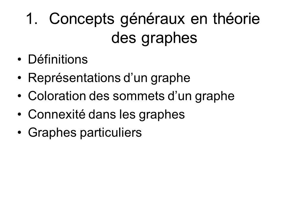 1.Concepts généraux en théorie des graphes Définitions Représentations dun graphe Coloration des sommets dun graphe Connexité dans les graphes Graphes