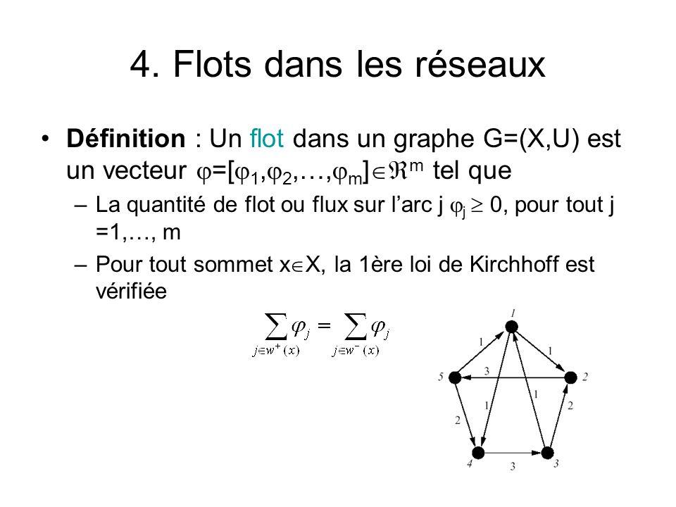 4.Flots dans les réseaux Flot dans un réseau de transport On dit que le vecteur =[ 1, 2,…, m ] est flot de E à S dans G ssi la loi de Kirshhoff est vérifiée en tout sommet de G sauf pour E et S où on a Donc, si =[ 1, 2,…, m ] est un flot dans G alors =[ 0, 1, 2,…, m ] est un flot dans G 0 =[ 0, 1, 2,…, m ] est un flot admissible dans G 0 ssi pour tout j=0,…,m, b(j) j k(j)