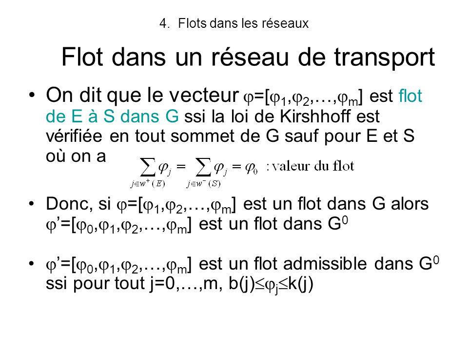 4.Flots dans les réseaux Flot dans un réseau de transport On dit que le vecteur =[ 1, 2,…, m ] est flot de E à S dans G ssi la loi de Kirshhoff est vé