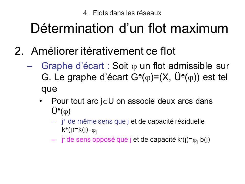 4.Flots dans les réseaux Détermination dun flot maximum 2.Améliorer itérativement ce flot –Graphe décart : Soit un flot admissible sur G. Le graphe dé