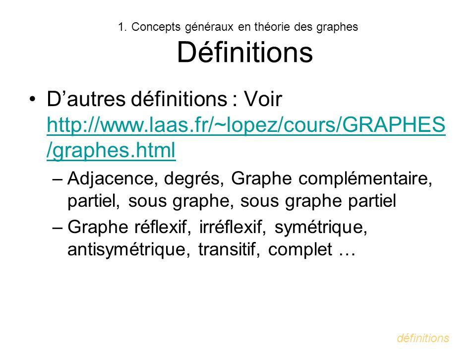 1.Concepts généraux en théorie des graphes Définitions Dautres définitions : Voir http://www.laas.fr/~lopez/cours/GRAPHES /graphes.html http://www.laa
