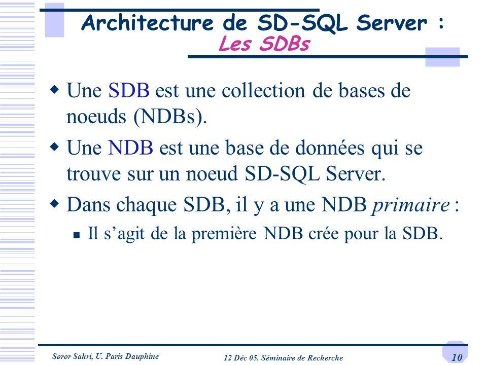 Soror Sahri, U. Paris Dauphine 12 Déc 05. Séminaire de Recherche 10 Architecture de SD-SQL Server : Les SDBs Une SDB est une collection de bases de no