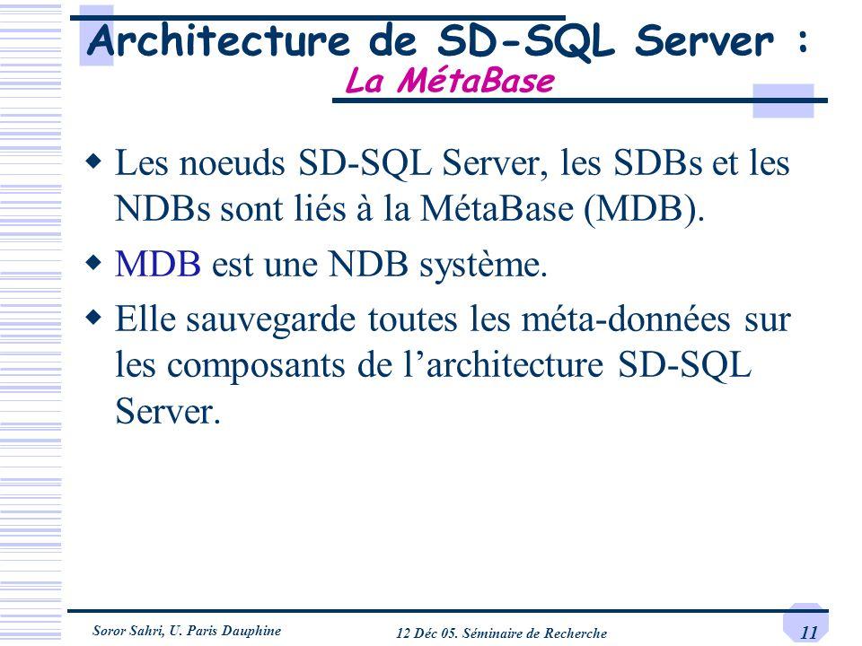 Soror Sahri, U. Paris Dauphine 12 Déc 05. Séminaire de Recherche 11 Architecture de SD-SQL Server : La MétaBase Les noeuds SD-SQL Server, les SDBs et