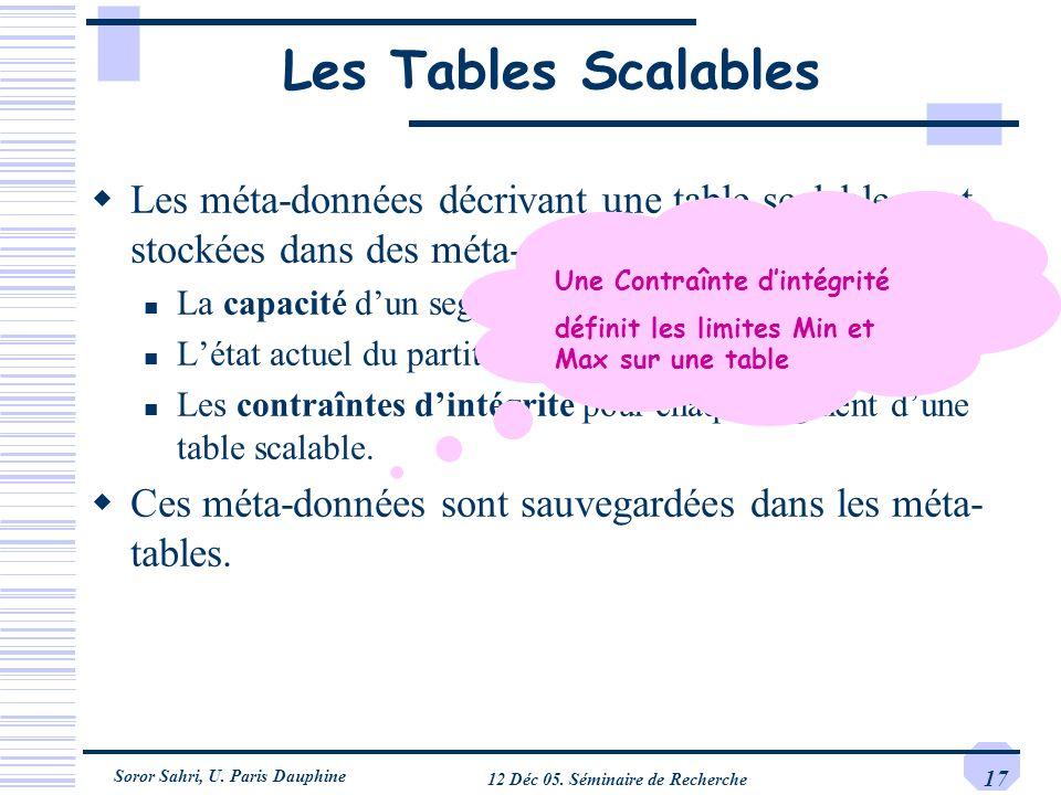 Soror Sahri, U. Paris Dauphine 12 Déc 05. Séminaire de Recherche 17 Les Tables Scalables Les méta-données décrivant une table scalable sont stockées d
