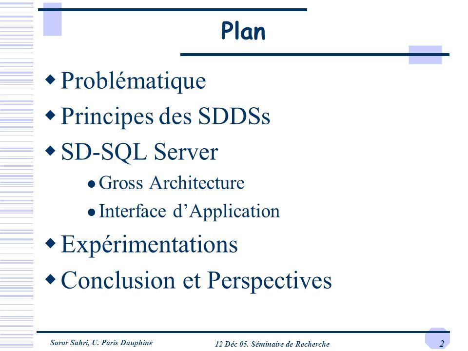 Soror Sahri, U. Paris Dauphine 12 Déc 05. Séminaire de Recherche 2 Plan Problématique Principes des SDDSs SD-SQL Server Gross Architecture Interface d