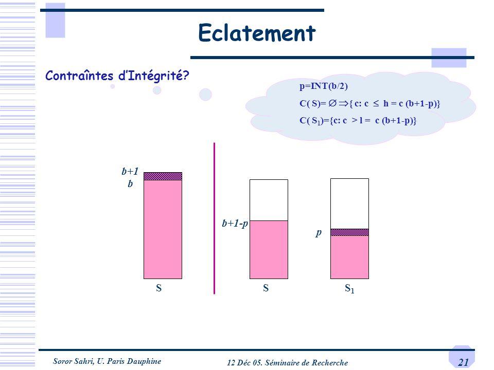 Soror Sahri, U. Paris Dauphine 12 Déc 05. Séminaire de Recherche 21 Eclatement S b+1 S S1S1 p b+1-p p=INT(b/2) C( S)= { c: c h = c (b+1-p)} C( S 1 )={
