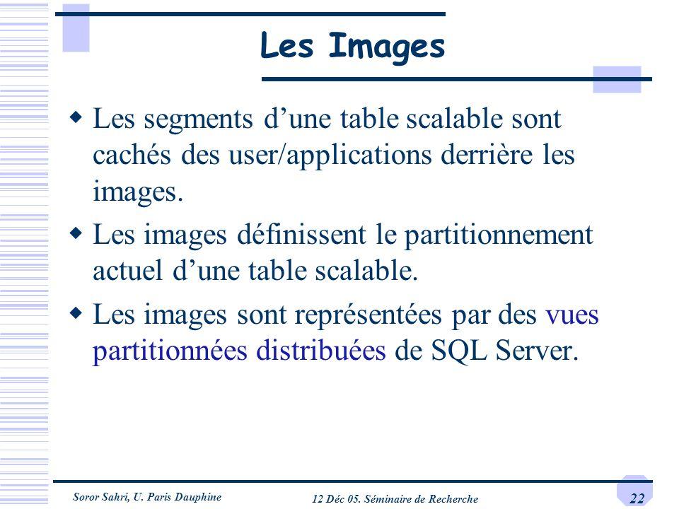 Soror Sahri, U. Paris Dauphine 12 Déc 05. Séminaire de Recherche 22 Les Images Les segments dune table scalable sont cachés des user/applications derr