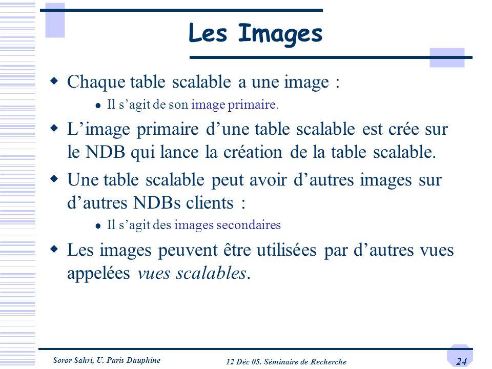 Soror Sahri, U. Paris Dauphine 12 Déc 05. Séminaire de Recherche 24 Les Images Chaque table scalable a une image : Il sagit de son image primaire. Lim