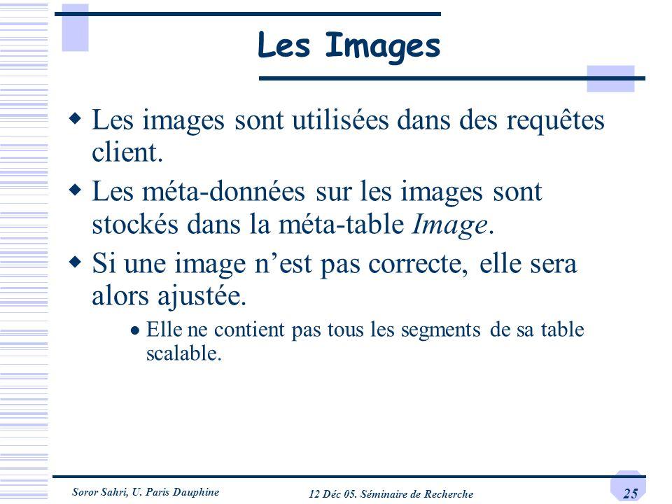 Soror Sahri, U. Paris Dauphine 12 Déc 05. Séminaire de Recherche 25 Les Images Les images sont utilisées dans des requêtes client. Les méta-données su