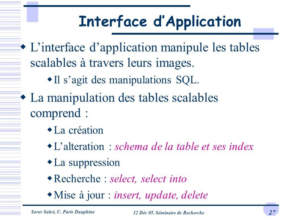 Soror Sahri, U. Paris Dauphine 12 Déc 05. Séminaire de Recherche 27 Interface dApplication Linterface dapplication manipule les tables scalables à tra