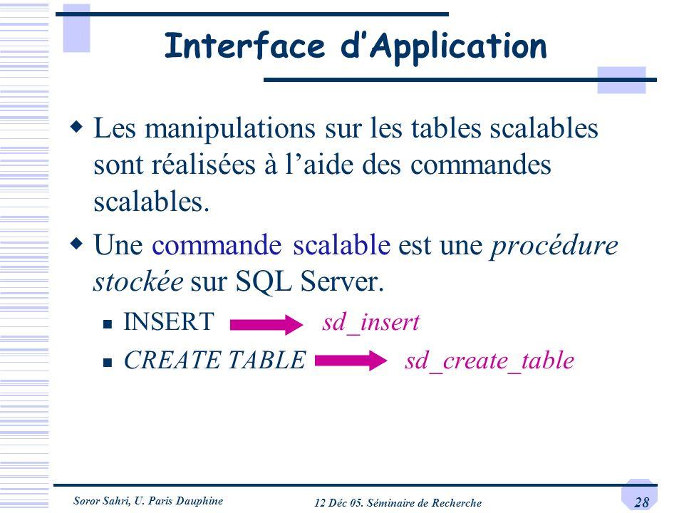 Soror Sahri, U. Paris Dauphine 12 Déc 05. Séminaire de Recherche 28 Interface dApplication Les manipulations sur les tables scalables sont réalisées à