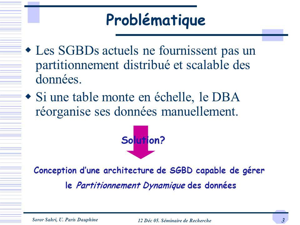 Soror Sahri, U. Paris Dauphine 12 Déc 05. Séminaire de Recherche 3 Problématique Les SGBDs actuels ne fournissent pas un partitionnement distribué et