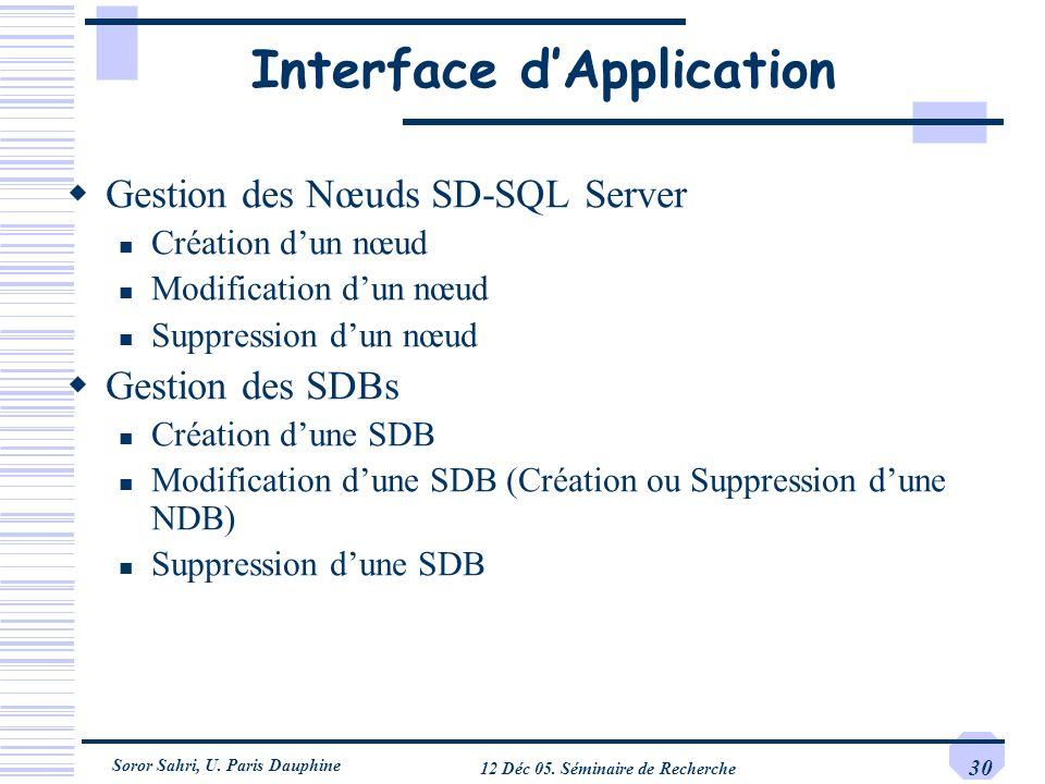 Soror Sahri, U. Paris Dauphine 12 Déc 05. Séminaire de Recherche 30 Interface dApplication Gestion des Nœuds SD-SQL Server Création dun nœud Modificat