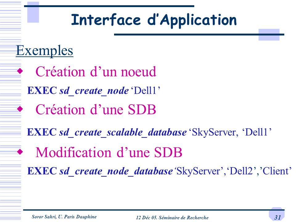 Soror Sahri, U. Paris Dauphine 12 Déc 05. Séminaire de Recherche 31 Interface dApplication Exemples Création dun noeud EXEC sd_create_node Dell1 Créat