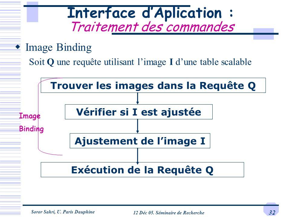 Soror Sahri, U. Paris Dauphine 12 Déc 05. Séminaire de Recherche 32 Interface dAplication : Traitement des commandes Image Binding Soit Q une requête