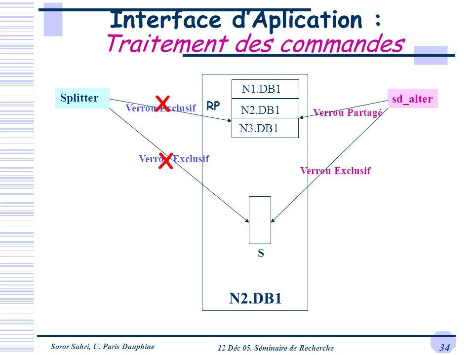 Soror Sahri, U. Paris Dauphine 12 Déc 05. Séminaire de Recherche 34 Interface dAplication : Traitement des commandes Splitter sd_alter N2.DB1 N1.DB1 N
