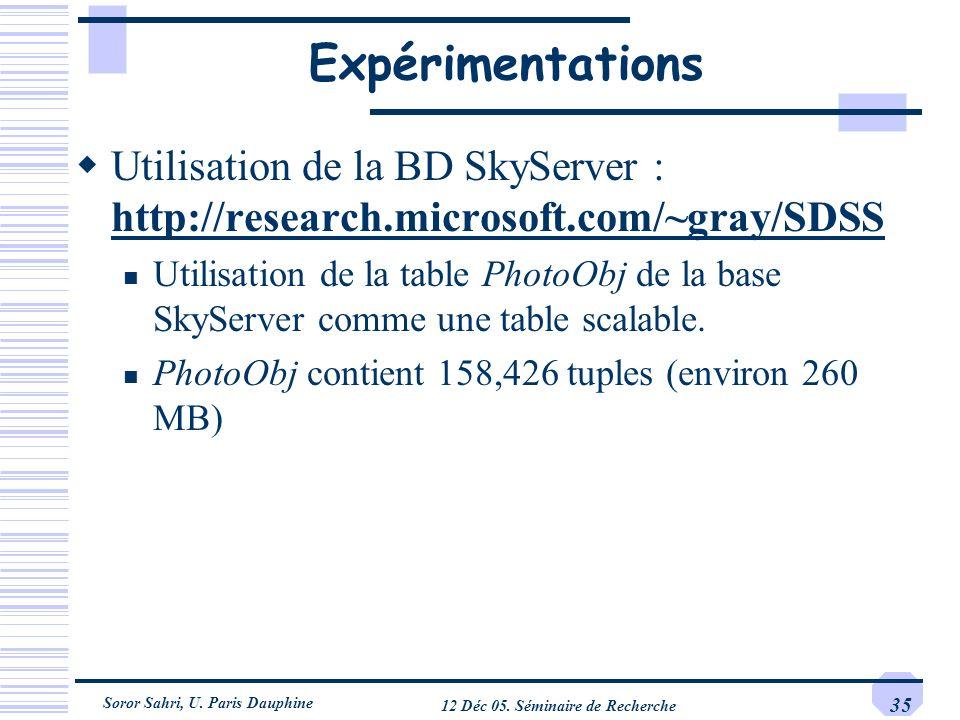 Soror Sahri, U. Paris Dauphine 12 Déc 05. Séminaire de Recherche 35 Expérimentations Utilisation de la BD SkyServer : http://research.microsoft.com/~g