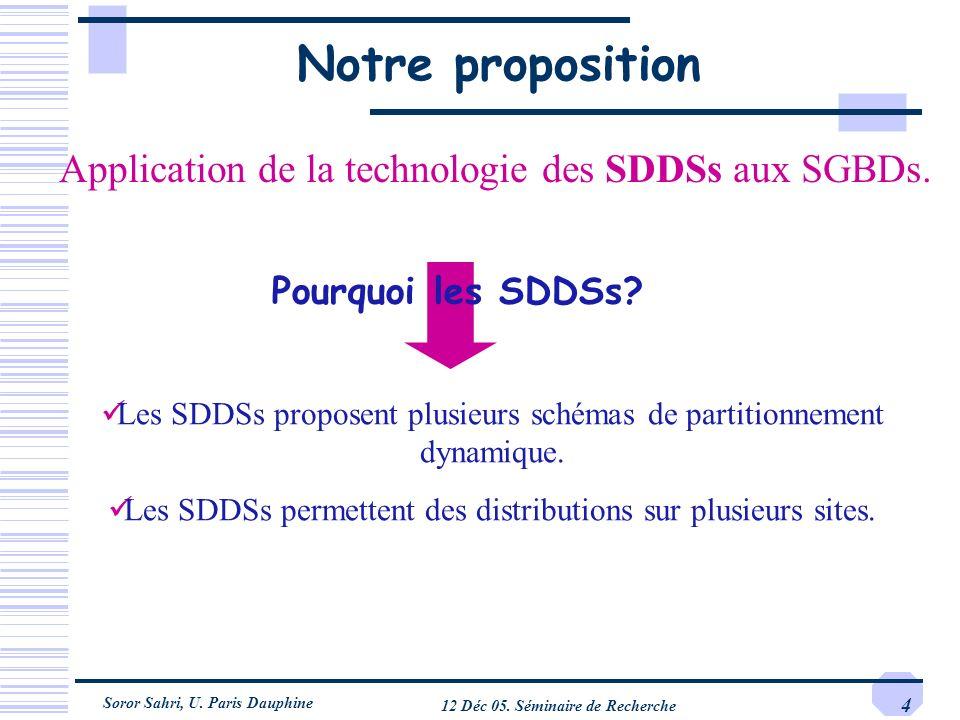 Soror Sahri, U. Paris Dauphine 12 Déc 05. Séminaire de Recherche 4 Notre proposition Application de la technologie des SDDSs aux SGBDs. Pourquoi les S