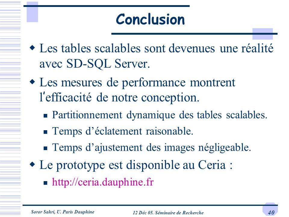 Soror Sahri, U. Paris Dauphine 12 Déc 05. Séminaire de Recherche 40 Conclusion Les tables scalables sont devenues une réalité avec SD-SQL Server. Les