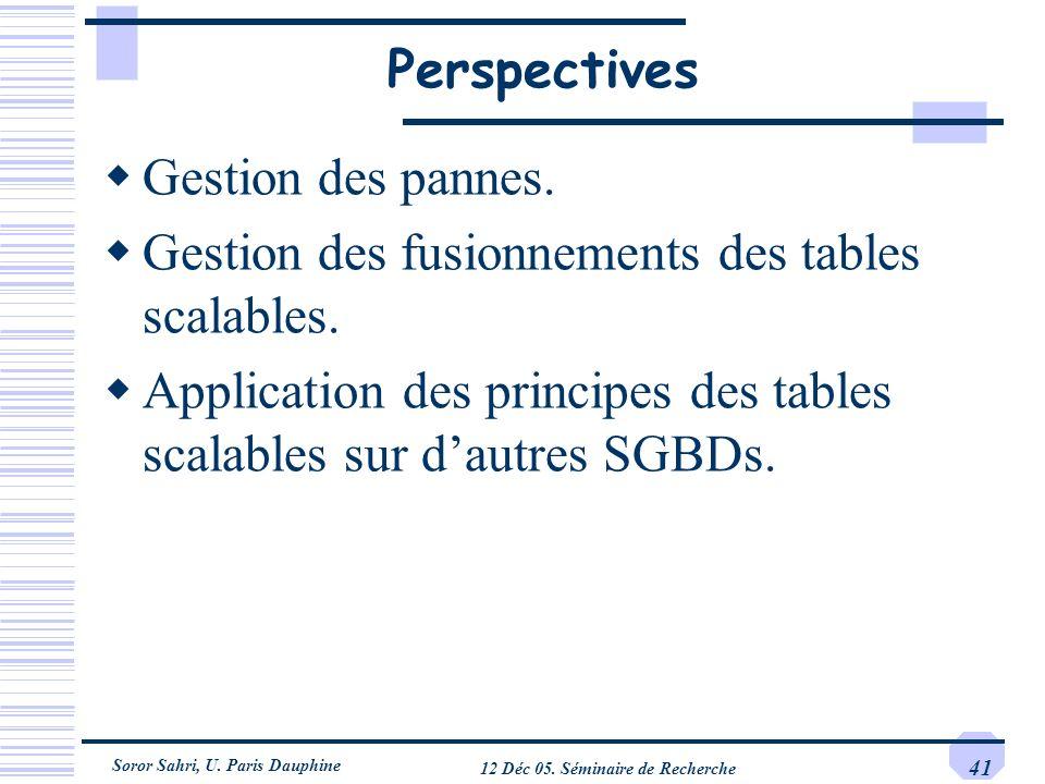 Soror Sahri, U. Paris Dauphine 12 Déc 05. Séminaire de Recherche 41 Perspectives Gestion des pannes. Gestion des fusionnements des tables scalables. A
