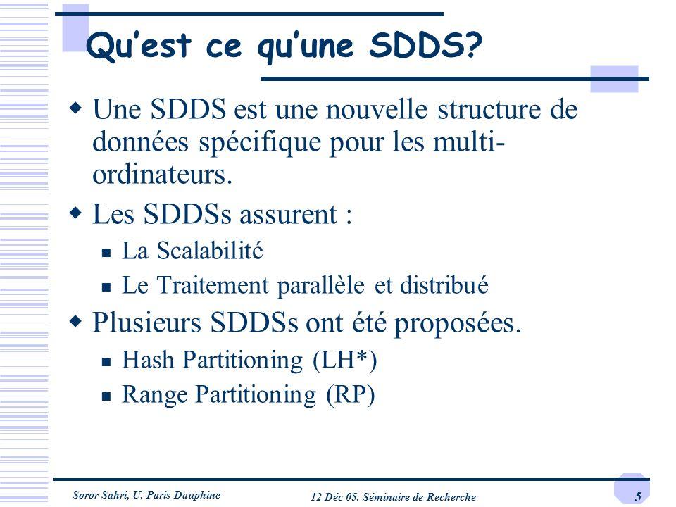 Soror Sahri, U. Paris Dauphine 12 Déc 05. Séminaire de Recherche 5 Quest ce quune SDDS? Une SDDS est une nouvelle structure de données spécifique pour