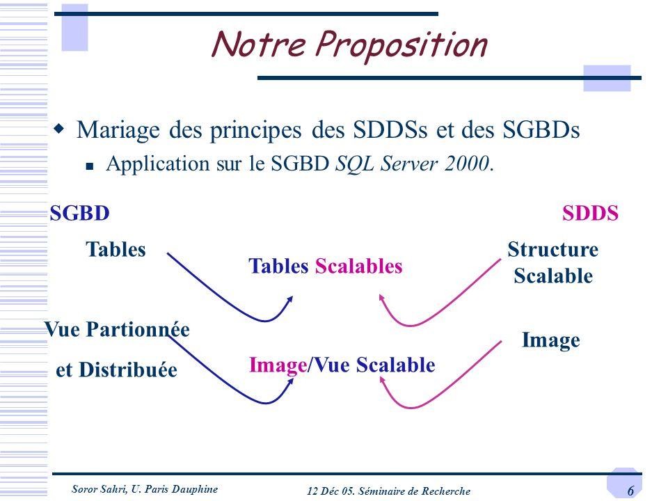 Soror Sahri, U. Paris Dauphine 12 Déc 05. Séminaire de Recherche 6 Notre Proposition Mariage des principes des SDDSs et des SGBDs Application sur le S