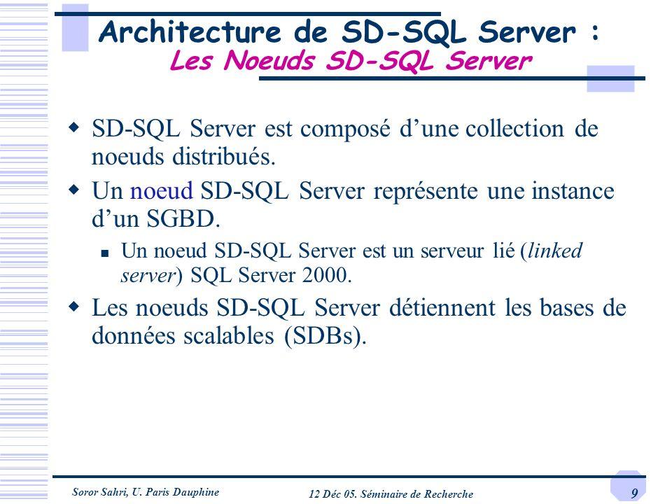 Soror Sahri, U. Paris Dauphine 12 Déc 05. Séminaire de Recherche 9 Architecture de SD-SQL Server : Les Noeuds SD-SQL Server SD-SQL Server est composé