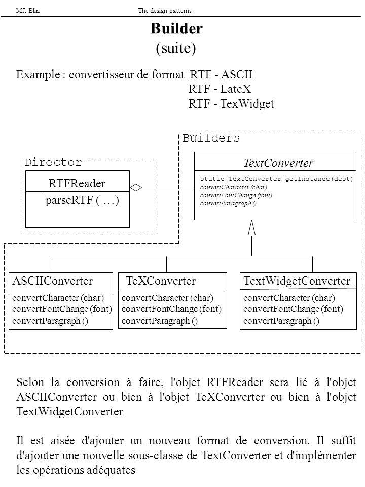 MJ. BlinThe design patterns Builder (suite) Example : convertisseur de format RTF - ASCII RTF - LateX RTF - TexWidget... RTFReader parseRTF ( …) TextC