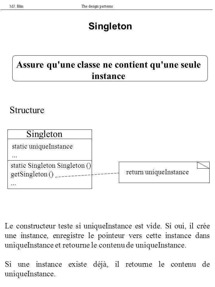 MJ. BlinThe design patterns Singleton Assure qu'une classe ne contient qu'une seule instance Structure Singleton static uniqueInstance... static Singl
