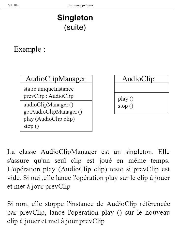 MJ. BlinThe design patterns Singleton (suite) Exemple : AudioClipManager static uniqueInstance prevClip : AudioClip audioClipManager () getAudioClipMa
