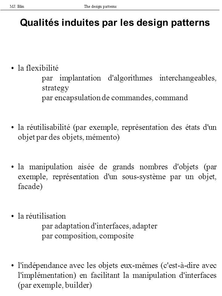 MJ. BlinThe design patterns la flexibilité par implantation d'algorithmes interchangeables, strategy par encapsulation de commandes, command la réutil
