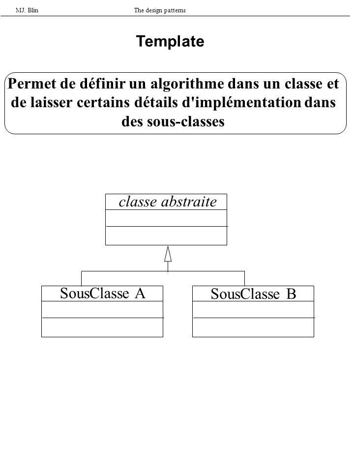 MJ. BlinThe design patterns Permet de définir un algorithme dans un classe et de laisser certains détails d'implémentation dans des sous-classes Templ