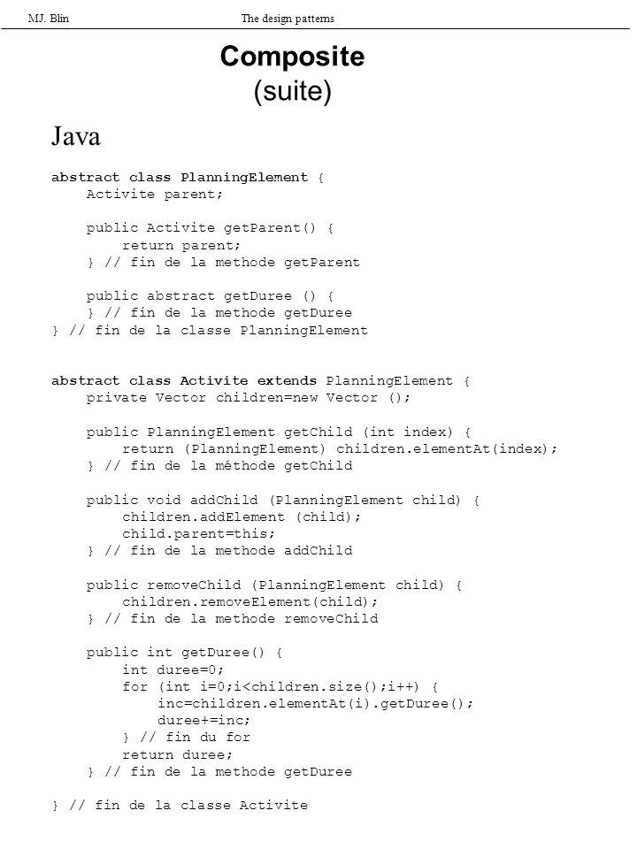 MJ. BlinThe design patterns Composite (suite) Java abstract class PlanningElement { Activite parent; public Activite getParent() { return parent; } //