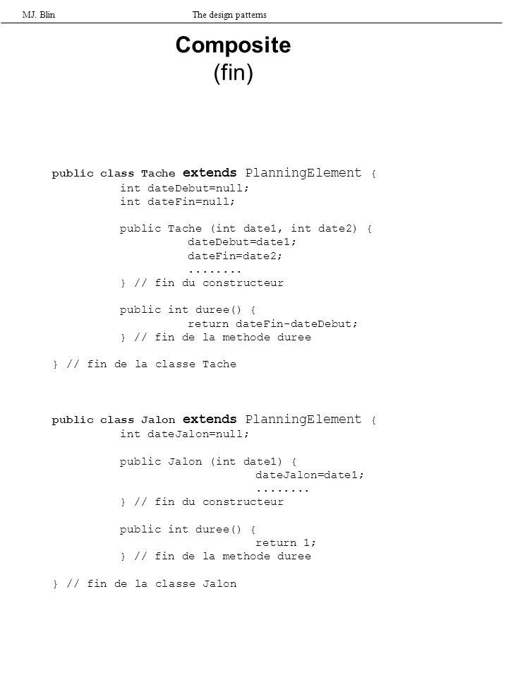 MJ. BlinThe design patterns public class Tache extends PlanningElement { int dateDebut=null; int dateFin=null; public Tache (int date1, int date2) { d