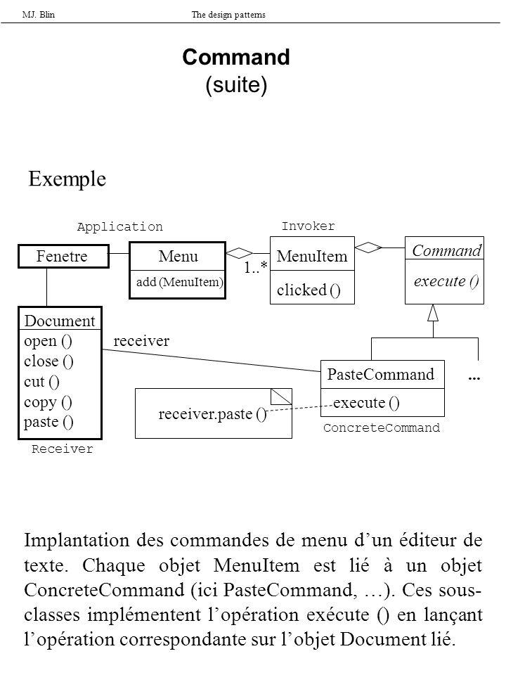 MJ. BlinThe design patterns Command (suite) Exemple FenetreMenuItem execute () Command PasteCommand execute () Document open () close () cut () copy (